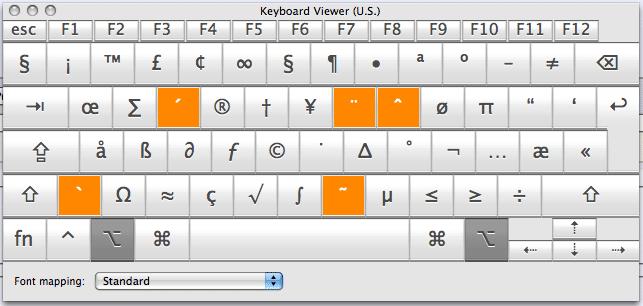 Swedish Alphabet Keyboard