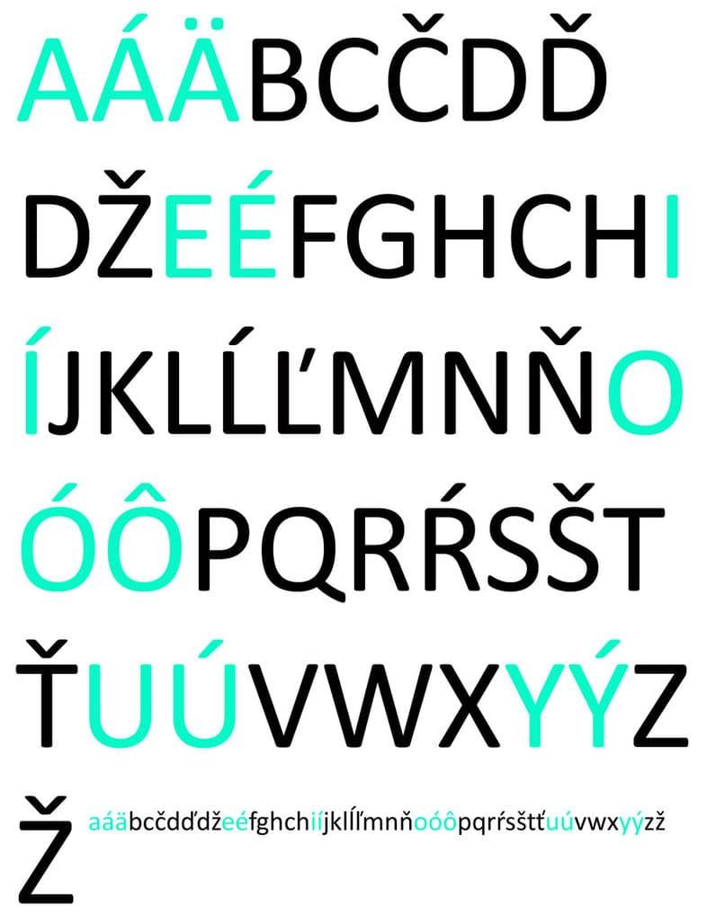 Swedish Alphabet Pattern