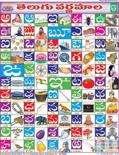 Telugu Alphabet Chart