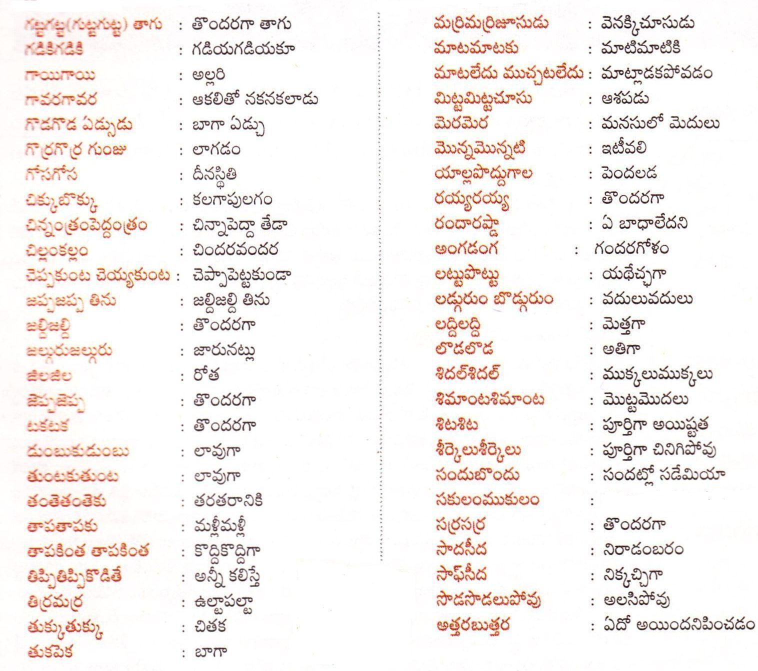 Telugu Alphabet Words