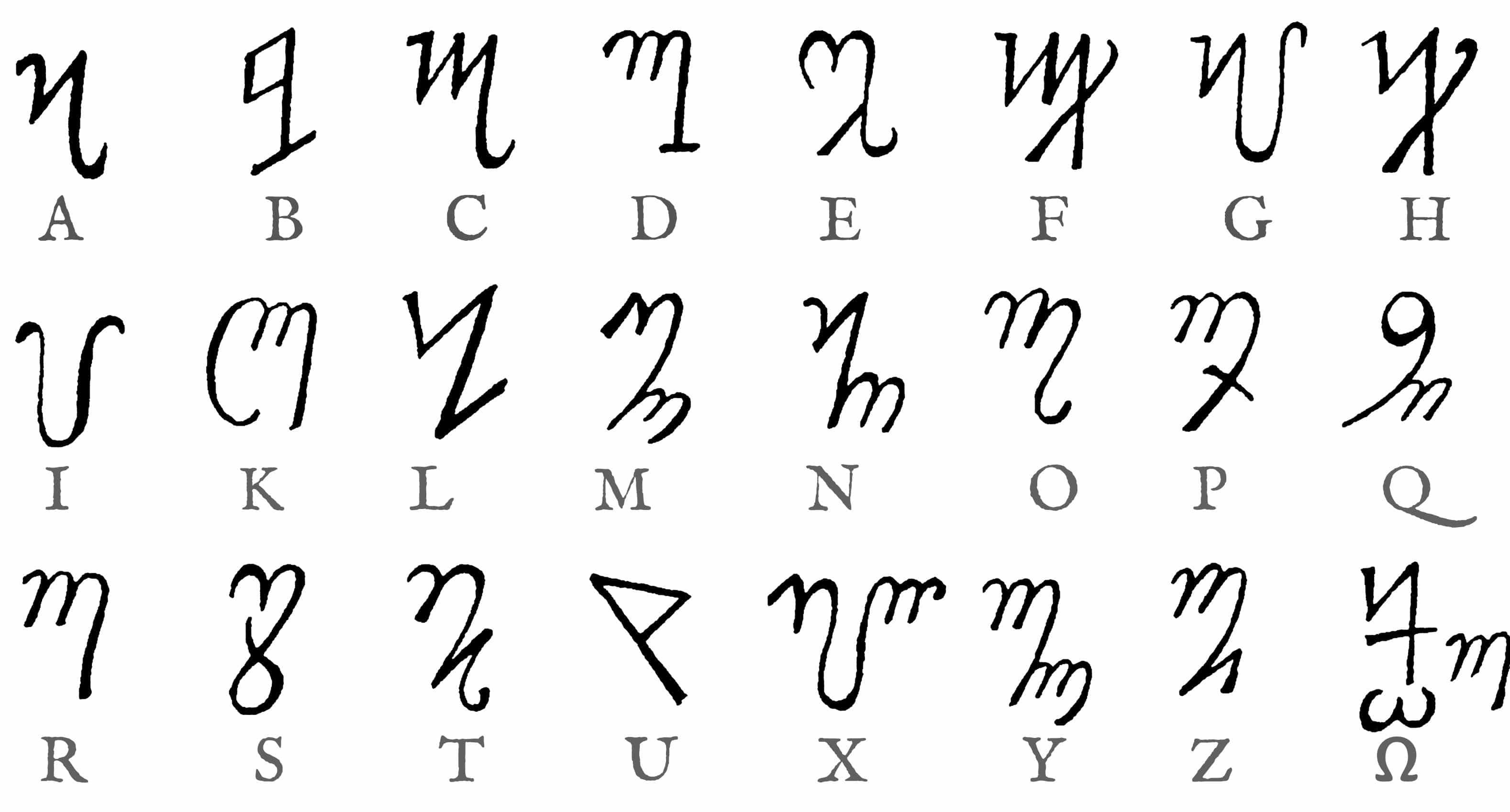Theban Alphabet Chart