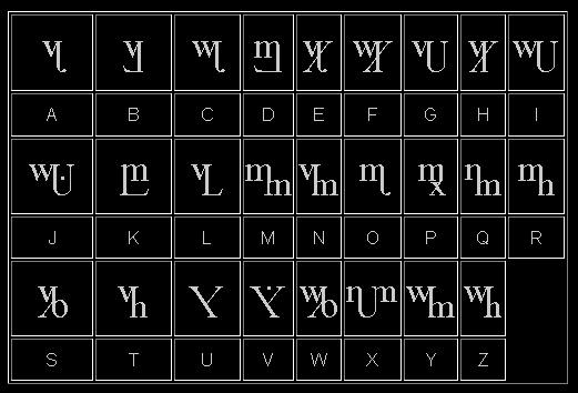 Theban Alphabet Keyboard