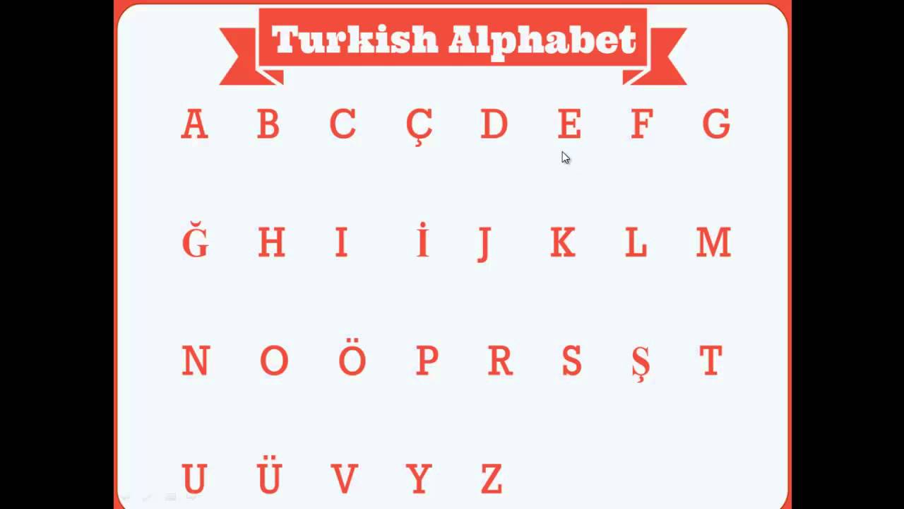 Turkish Alphabet Chart