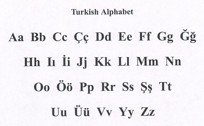 Turkish Alphabet Letters