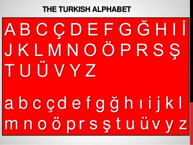 Turkish Alphabet Poster