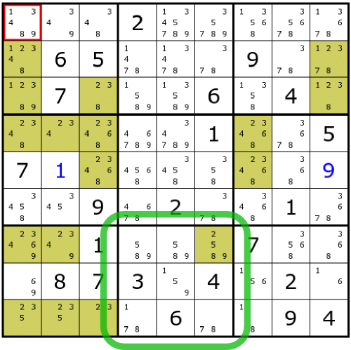 Very Hard Sudoku Tactis