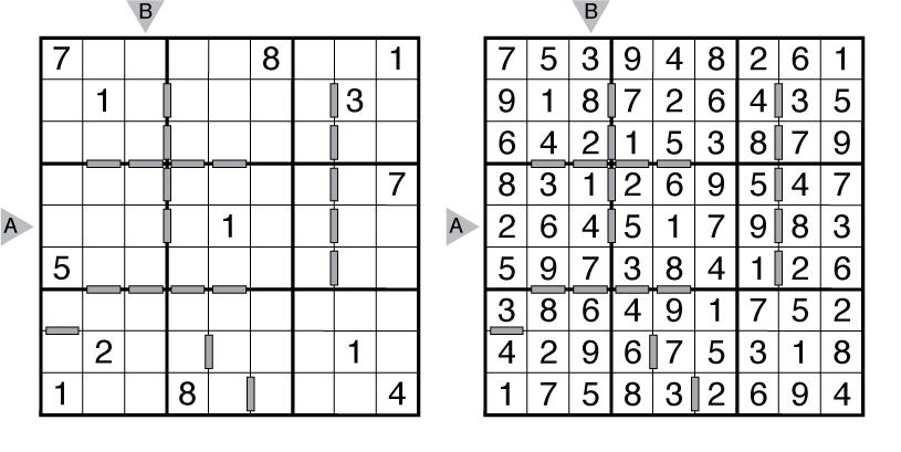 Sudoku rules Chart