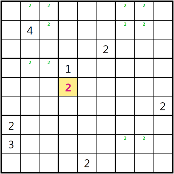 Sudoku rules Online