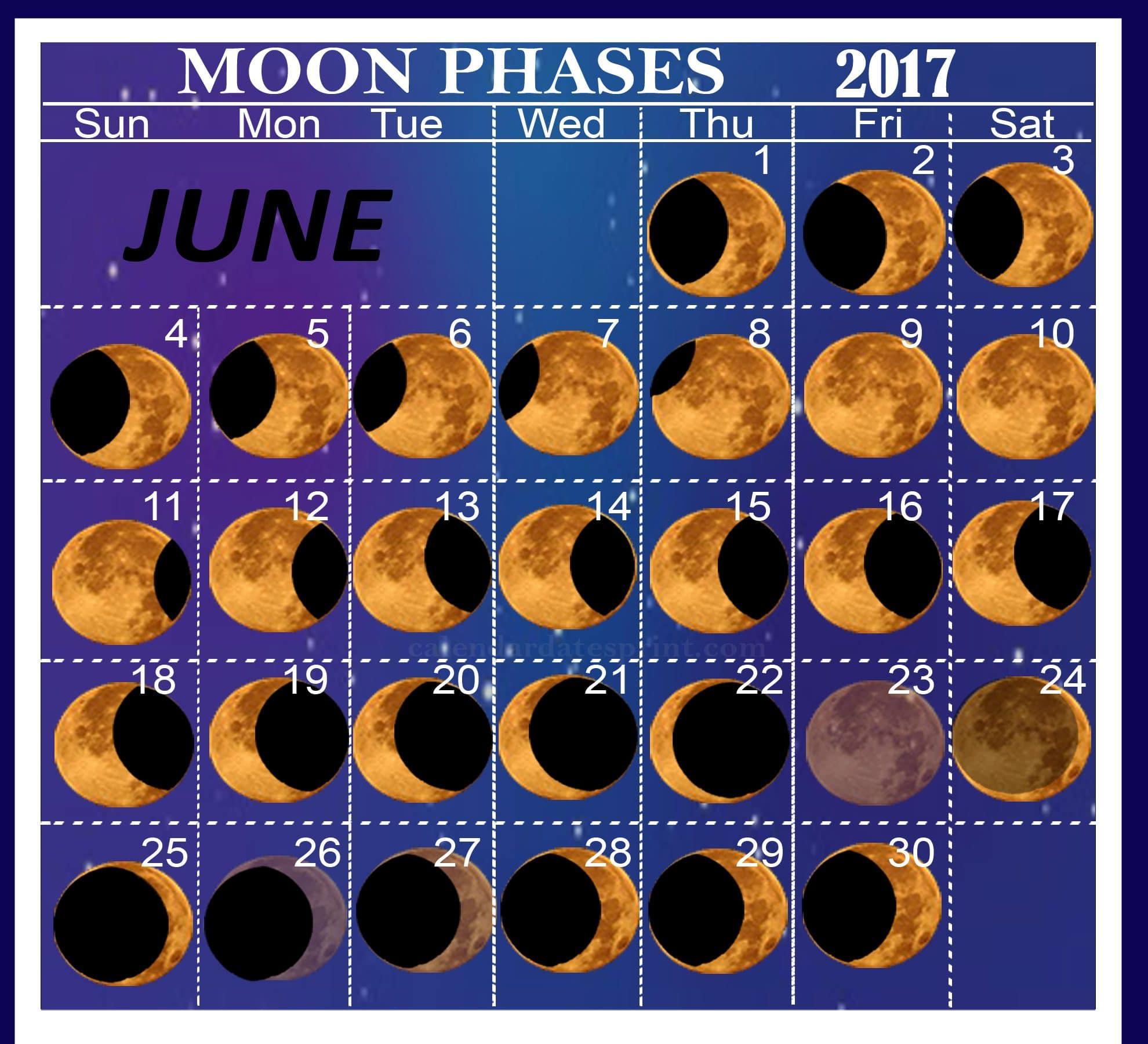 Monthly June 2017 Lunar Calendar Chart