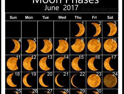 Monthly June 2017 Pic Moon Phases