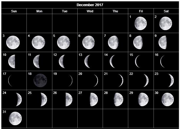 December 2017 Lunar Calendar