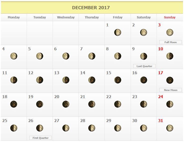 December 2017 Moon Calendar