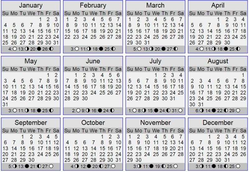 Moon Calendar November 2017