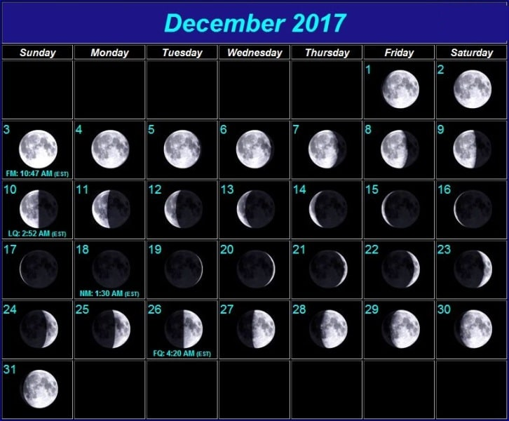 Moon Cycle December 2017 >> December 2017 Moon Phases Calendar   Free HD Images