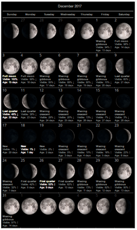 Moon Phases December Calendar 2017
