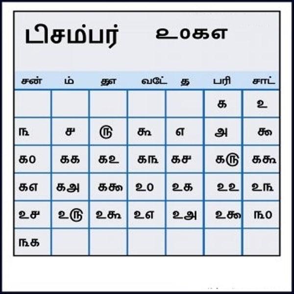 December 2017 Malayalam Calendar