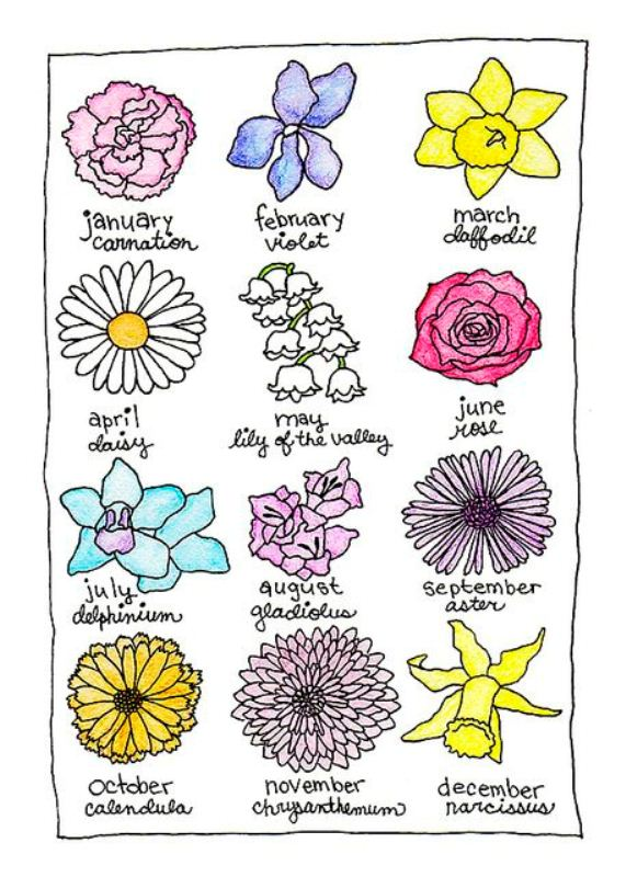 December Birth Flower Tattoos