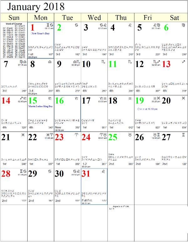 Moon Calendar January 2018