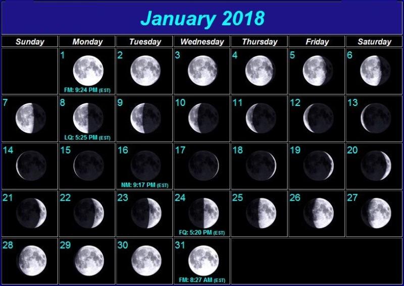 Moon Phases January Calendar 2018