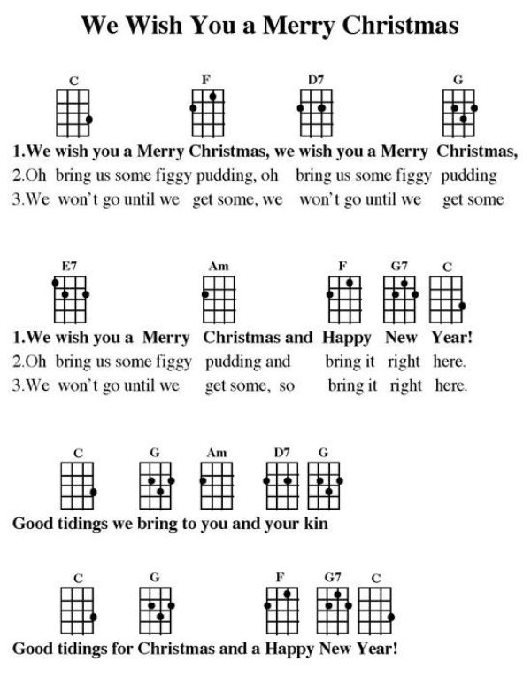 Merry Christmas Chords