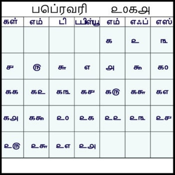 2018 Tamil Calendar February