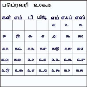 February Calendar 2018 Tamil