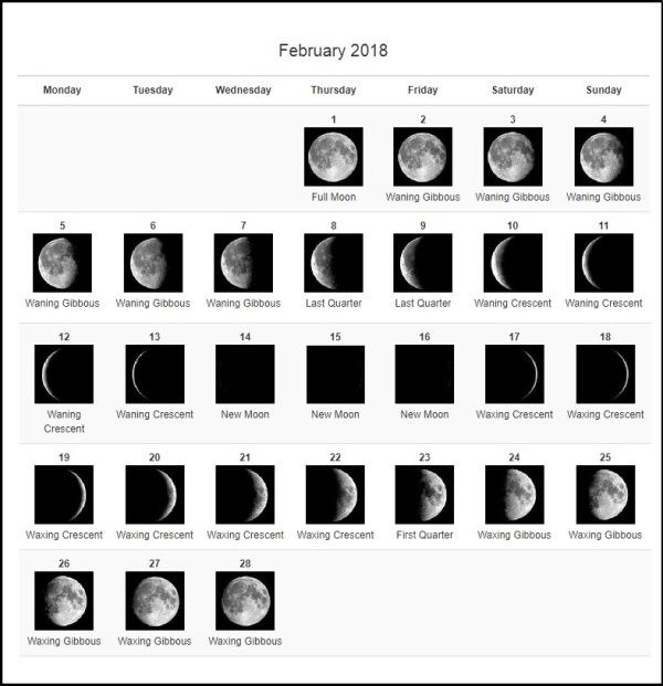 Moon Phases 2018 Calendar February