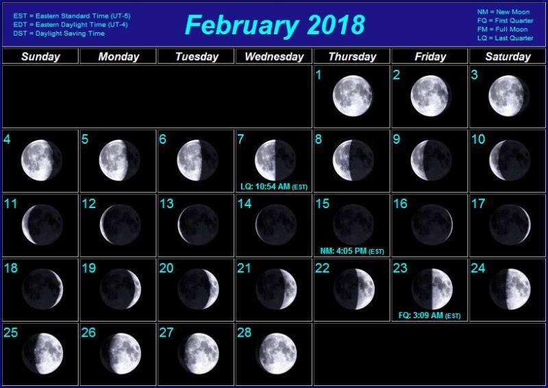 Moon Phases Calendar 2018 February