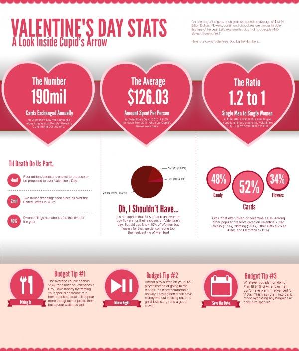 valentines day facts valentines day facts
