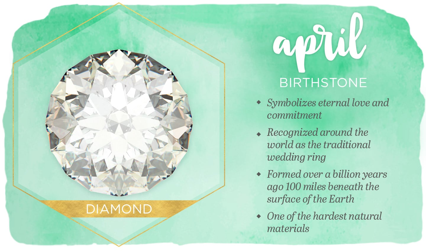 April Birthstone Images