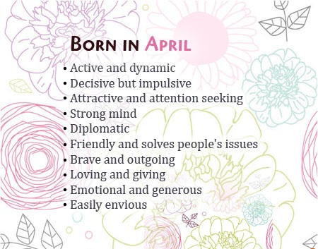 April Birthstone Images