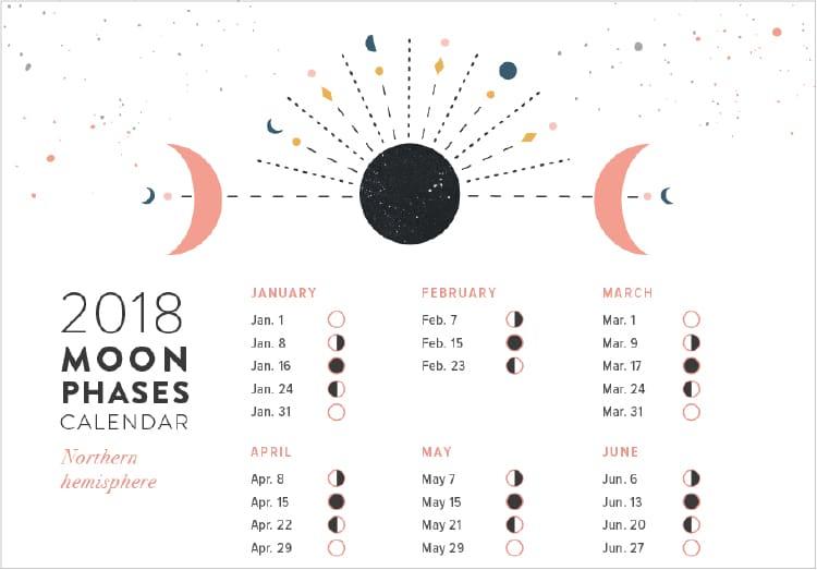 April Moon Calendar