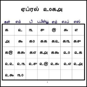 Telugu And Tamil Calendar