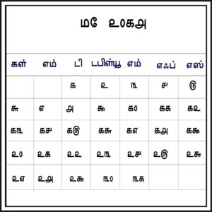May Telugu And Tamil Calendar