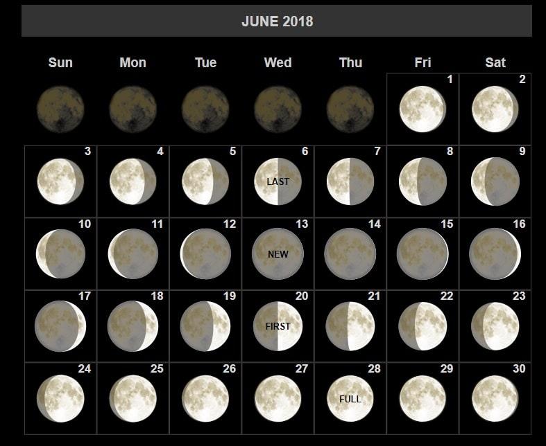 June 2018 Moon Calendar